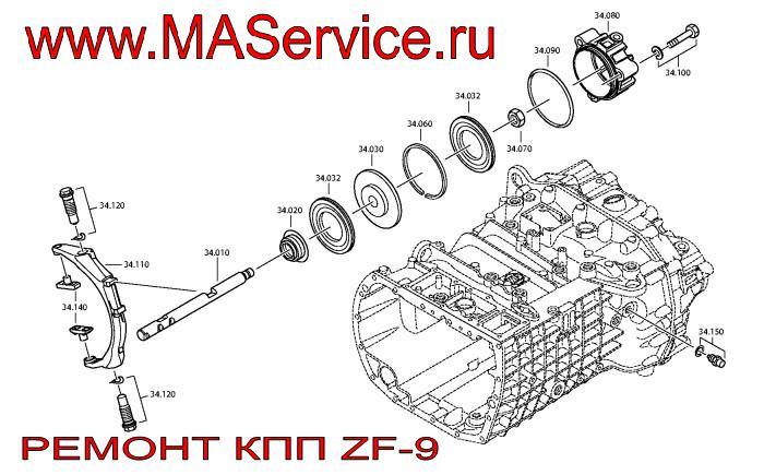 Ремонт КПП МАЗ ZF-9 (ZF9),